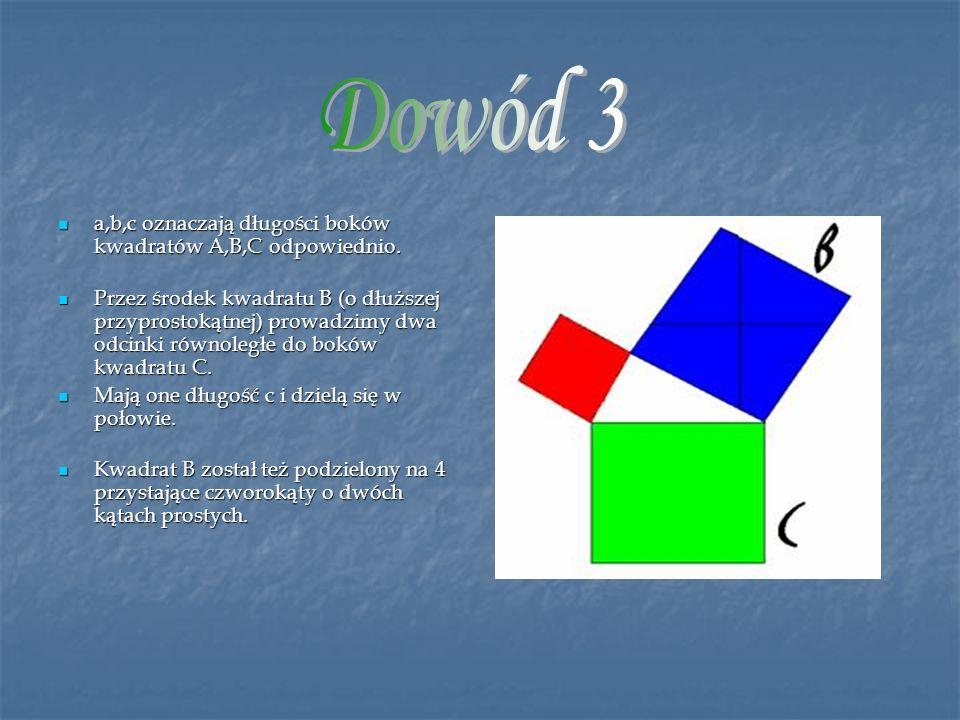 a,b,c oznaczają długości boków kwadratów A,B,C odpowiednio. a,b,c oznaczają długości boków kwadratów A,B,C odpowiednio. Przez środek kwadratu B (o dłu