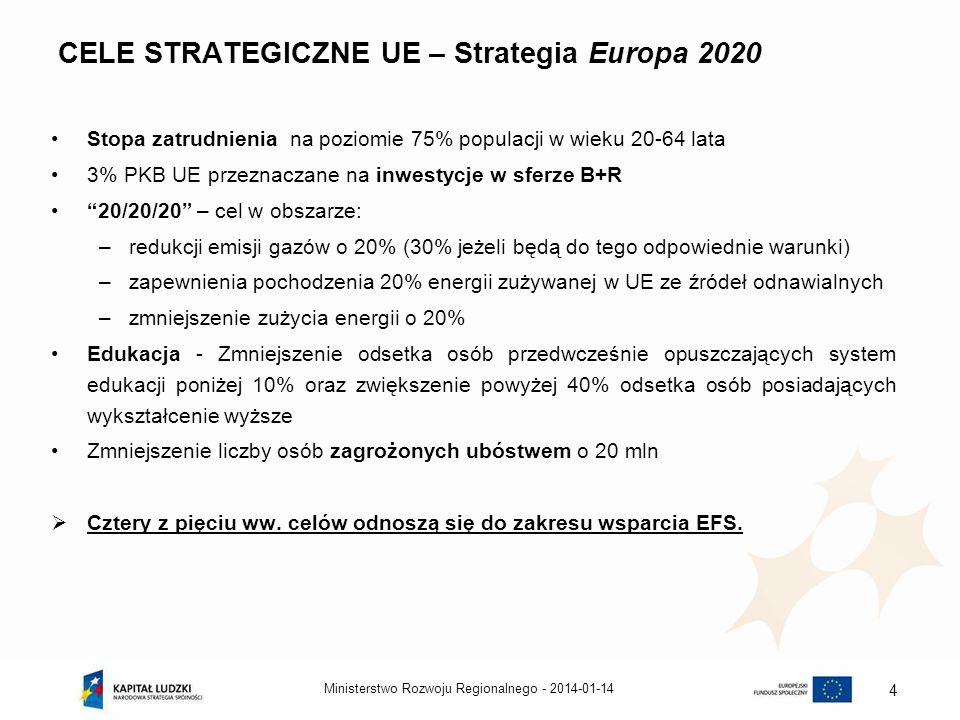 2014-01-14Ministerstwo Rozwoju Regionalnego - 4 CELE STRATEGICZNE UE – Strategia Europa 2020 Stopa zatrudnienia na poziomie 75% populacji w wieku 20-6