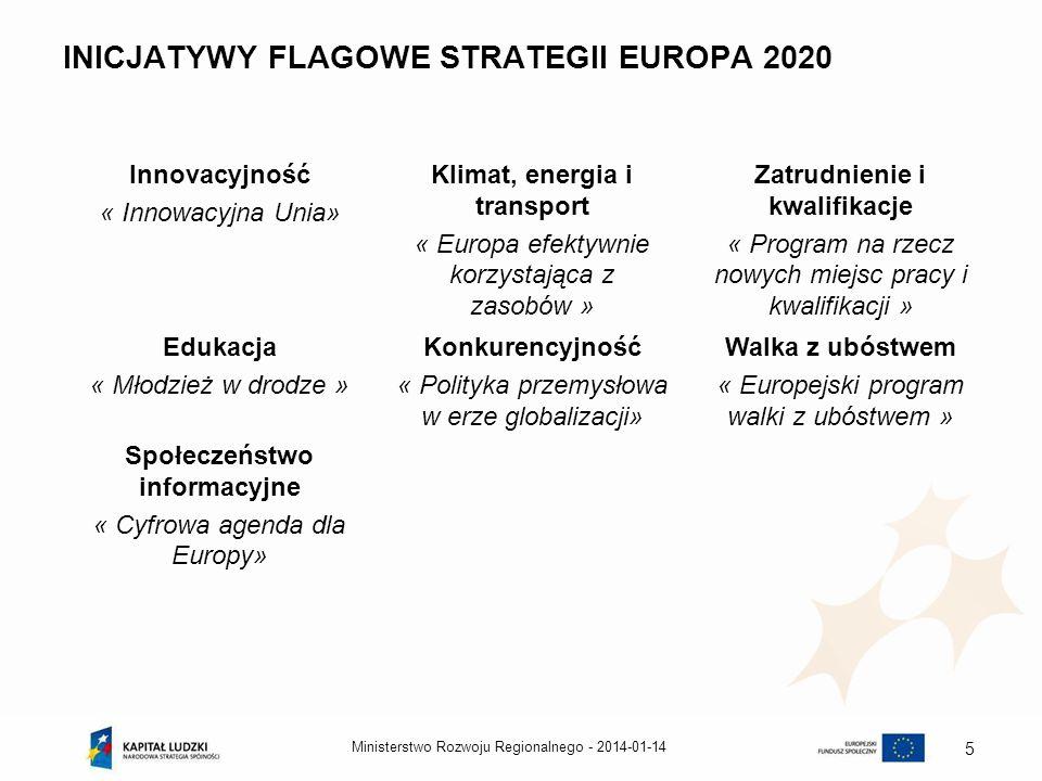 2014-01-14Ministerstwo Rozwoju Regionalnego - 6 Cele Strategii Europa 2020 w obszarze innowacyjności (Smarth Growth) Inicjatywy flagowe: Unia innowacji, Europejska Agenda Cyfrowa Polityka przemysłowa w erze globalizacji Wzmocnienie roli instrumentów UE mających wspierać innowacje (np.