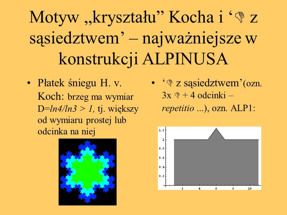 Motyw kryształu Kocha i z sąsiedztwem – najważniejsze w konstrukcji ALPINUSA Płatek śniegu H.