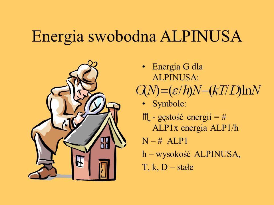 Energia swobodna ALPINUSA Energia G dla ALPINUSA: Symbole: e- gęstość energii = # ALP1x energia ALP1/h N – # ALP1 h – wysokość ALPINUSA, T, k, D – stałe