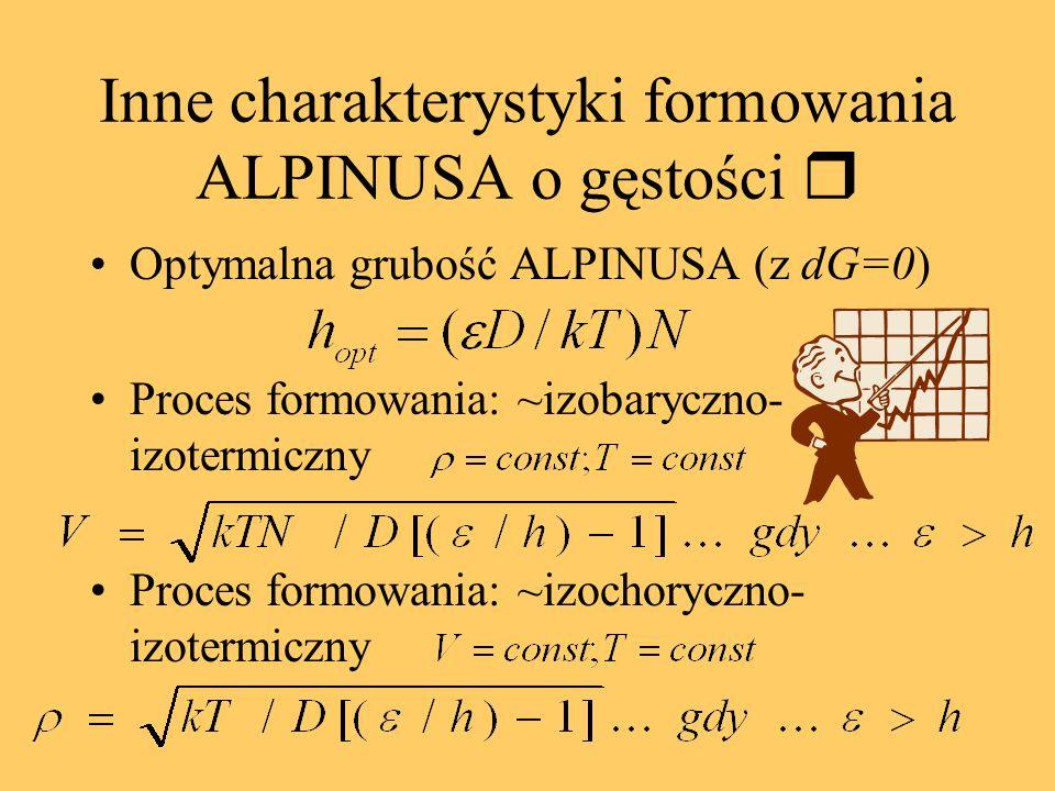 Inne charakterystyki formowania ALPINUSA o gęstości Optymalna grubość ALPINUSA (z dG=0) Proces formowania: ~izobaryczno- izotermiczny Proces formowania: ~izochoryczno- izotermiczny