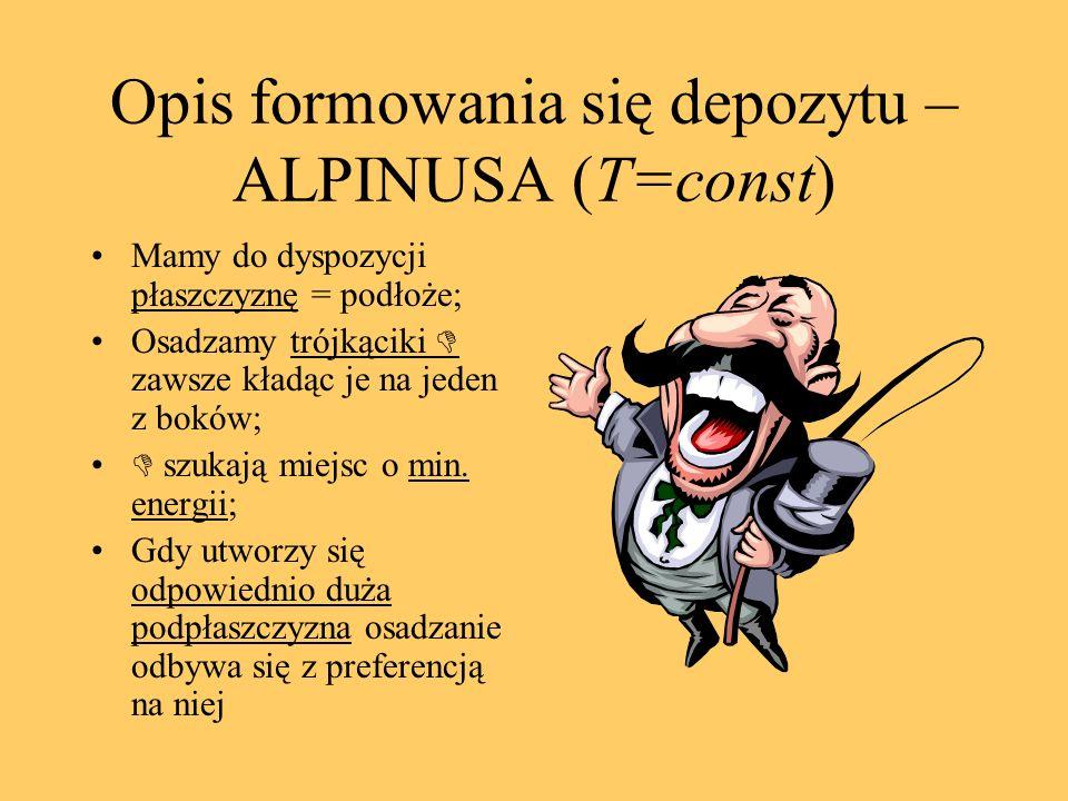 Opis formowania się depozytu – ALPINUSA (T=const) Mamy do dyspozycji płaszczyznę = podłoże; Osadzamy trójkąciki zawsze kładąc je na jeden z boków; szukają miejsc o min.