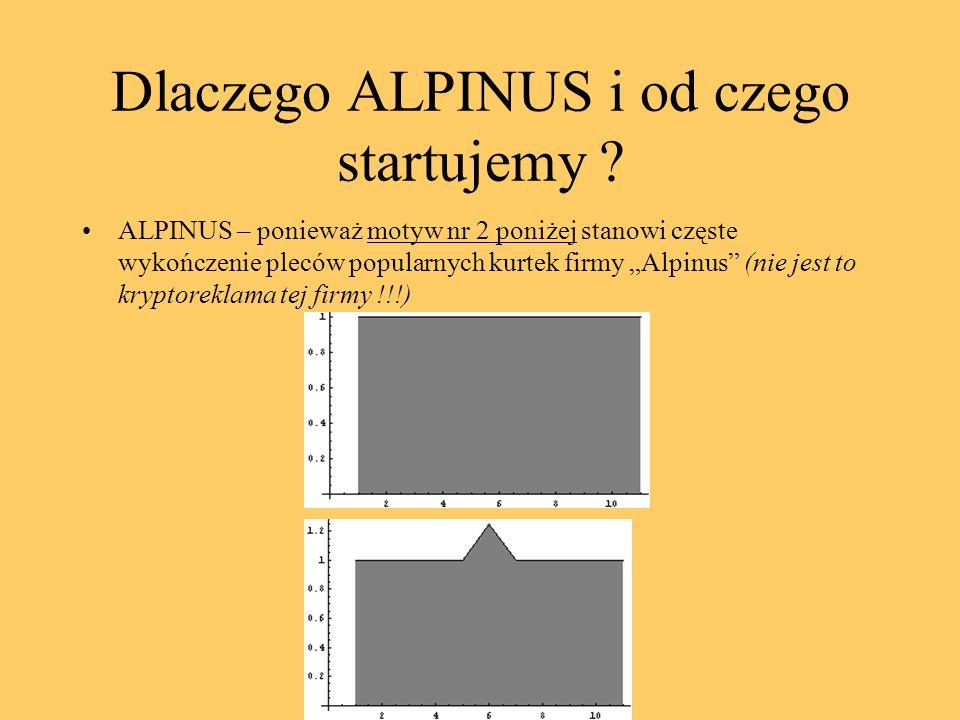 Dlaczego ALPINUS i od czego startujemy .