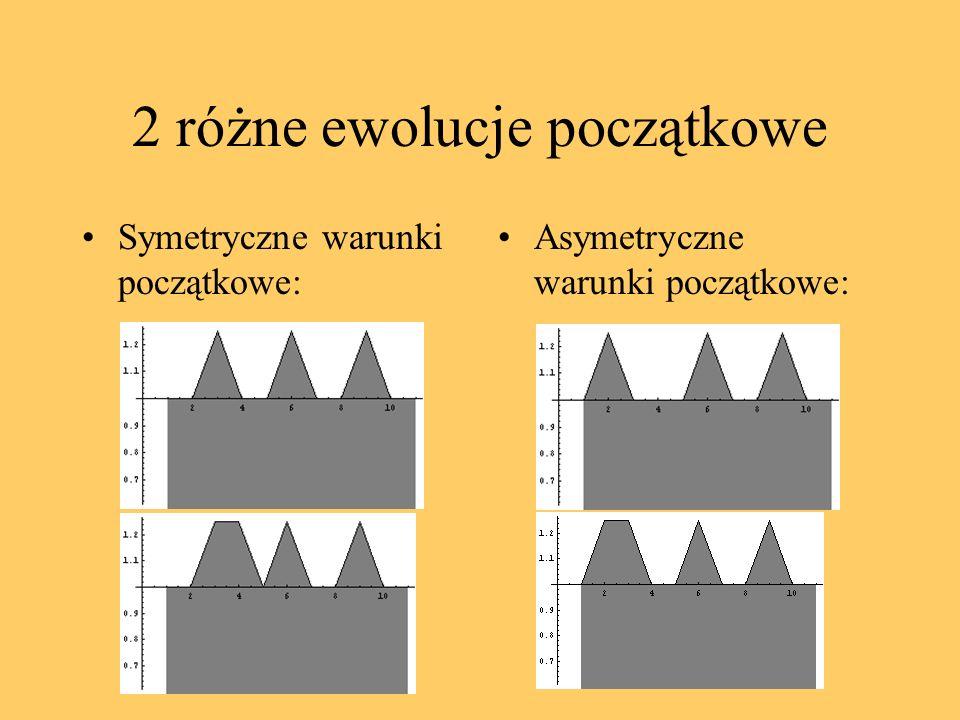 2 różne ewolucje początkowe Symetryczne warunki początkowe: Asymetryczne warunki początkowe:
