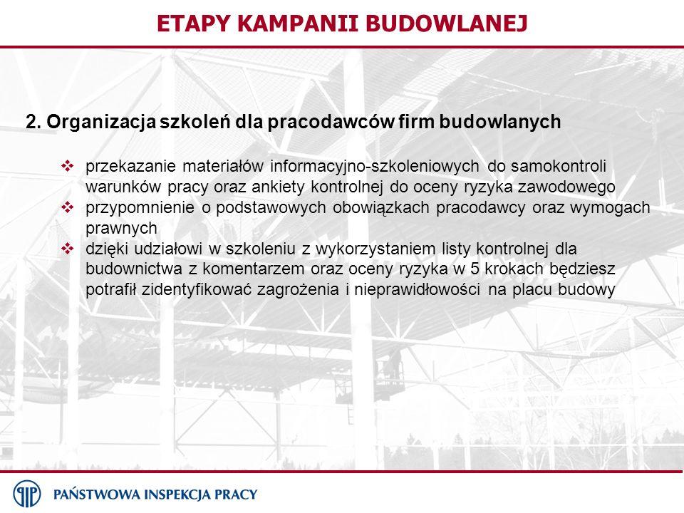 ETAPY KAMPANII BUDOWLANEJ 2. Organizacja szkoleń dla pracodawców firm budowlanych przekazanie materiałów informacyjno-szkoleniowych do samokontroli wa