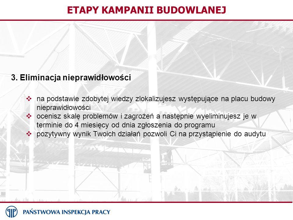 ETAPY KAMPANII BUDOWLANEJ 3.