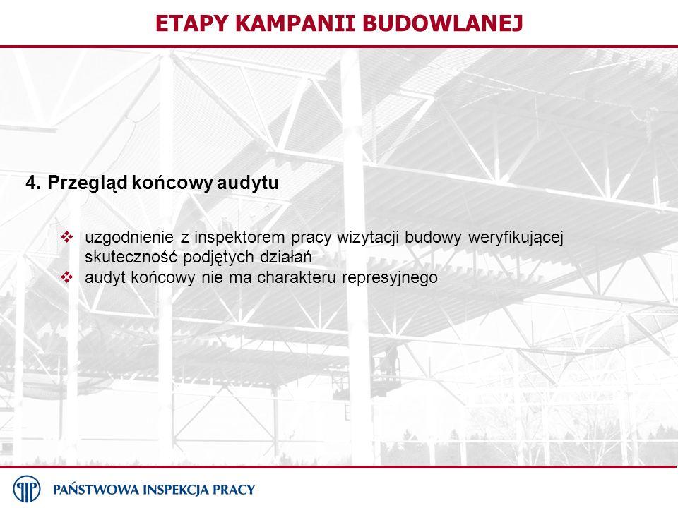 ETAPY KAMPANII BUDOWLANEJ 4. Przegląd końcowy audytu uzgodnienie z inspektorem pracy wizytacji budowy weryfikującej skuteczność podjętych działań audy