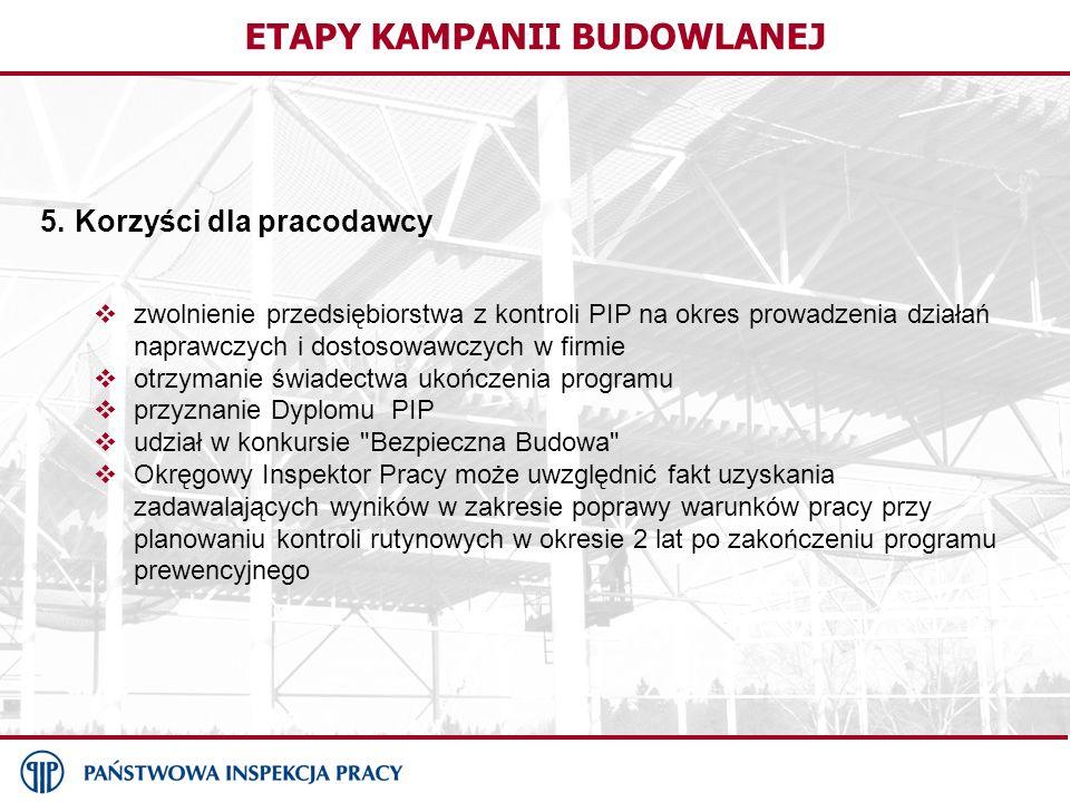 ETAPY KAMPANII BUDOWLANEJ 5. Korzyści dla pracodawcy zwolnienie przedsiębiorstwa z kontroli PIP na okres prowadzenia działań naprawczych i dostosowawc