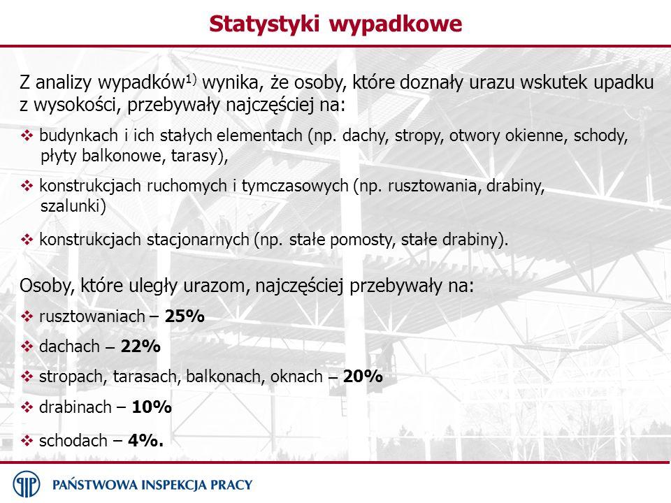 Z analizy wypadków 1) wynika, że osoby, które doznały urazu wskutek upadku z wysokości, przebywały najczęściej na: budynkach i ich stałych elementach (np.