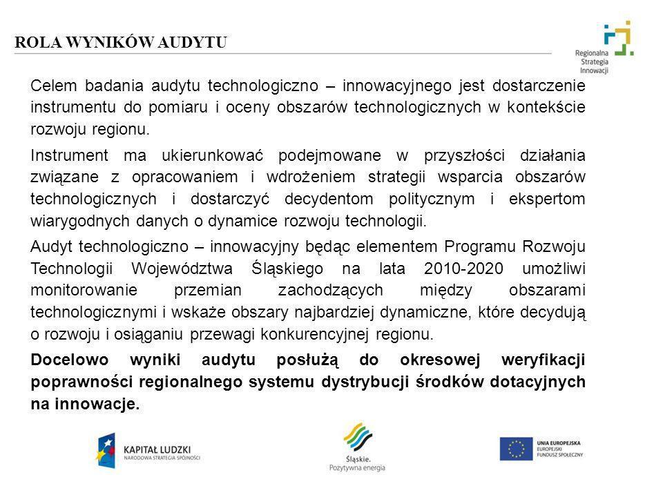 ROLA WYNIKÓW AUDYTU Celem badania audytu technologiczno – innowacyjnego jest dostarczenie instrumentu do pomiaru i oceny obszarów technologicznych w k