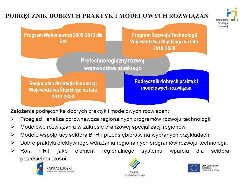 PODRĘCZNIK DOBRYCH PRAKTYK I MODELOWYCH ROZWIĄZAŃ Założenia podręcznika dobrych praktyk i modelowych rozwiązań: Przegląd i analiza porównawcza regiona