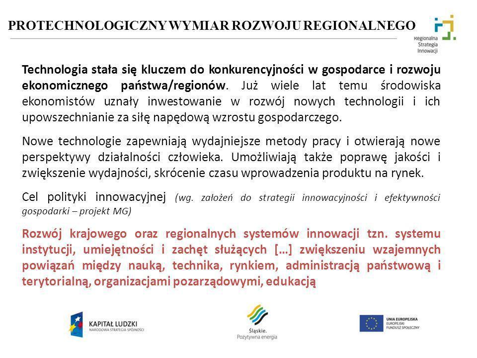 PROTECHNOLOGICZNY WYMIAR ROZWOJU REGIONALNEGO Technologia stała się kluczem do konkurencyjności w gospodarce i rozwoju ekonomicznego państwa/regionów.