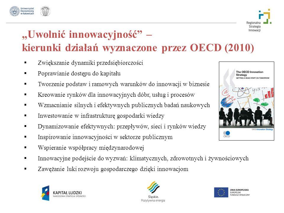 Uwolnić innowacyjność – kierunki działań wyznaczone przez OECD (2010) Zwiększanie dynamiki przedsiębiorczości Poprawianie dostępu do kapitału Tworzenie podstaw i ramowych warunków do innowacji w biznesie Kreowanie rynków dla innowacyjnych dóbr, usług i procesów Wzmacnianie silnych i efektywnych publicznych badań naukowych Inwestowanie w infrastrukturę gospodarki wiedzy Dynamizowanie efektywnych: przepływów, sieci i rynków wiedzy Inspirowanie innowacyjności w sektorze publicznym Wspieranie współpracy międzynarodowej Innowacyjne podejście do wyzwań: klimatycznych, zdrowotnych i żywnościowych Zawężanie luki rozwoju gospodarczego dzięki innowacjom