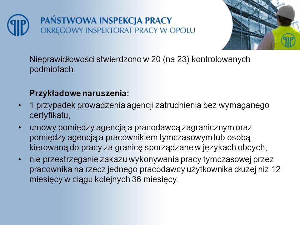 Nieprawidłowości stwierdzono w 20 (na 23) kontrolowanych podmiotach. Przykładowe naruszenia: 1 przypadek prowadzenia agencji zatrudnienia bez wymagane