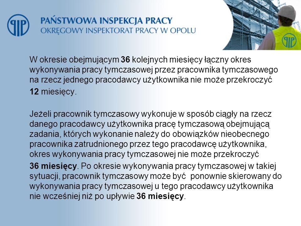 Agencje pracy Praktyka Inspektora pracy