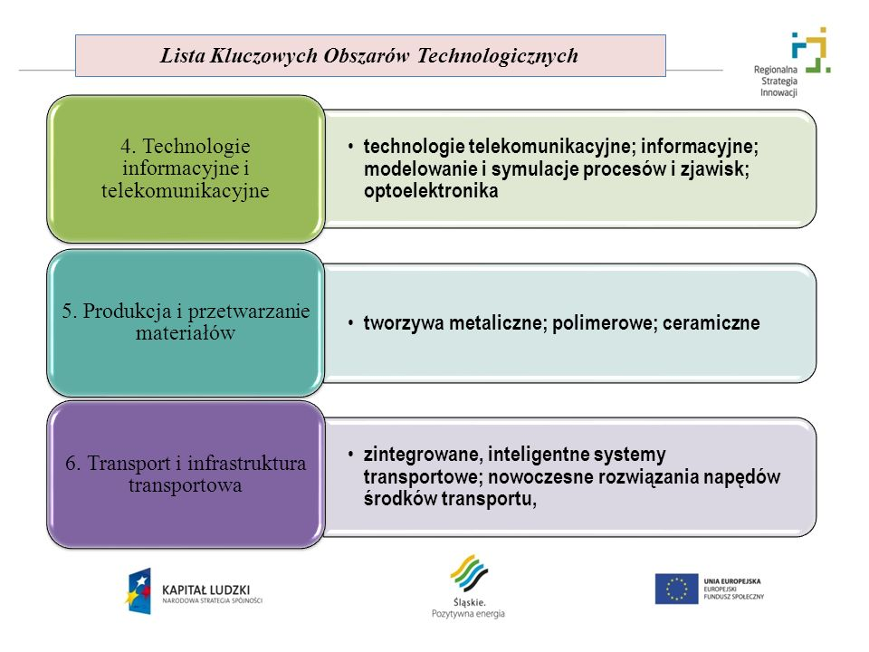 Lista Kluczowych Obszarów Technologicznych technologie telekomunikacyjne; informacyjne; modelowanie i symulacje procesów i zjawisk; optoelektronika 4.