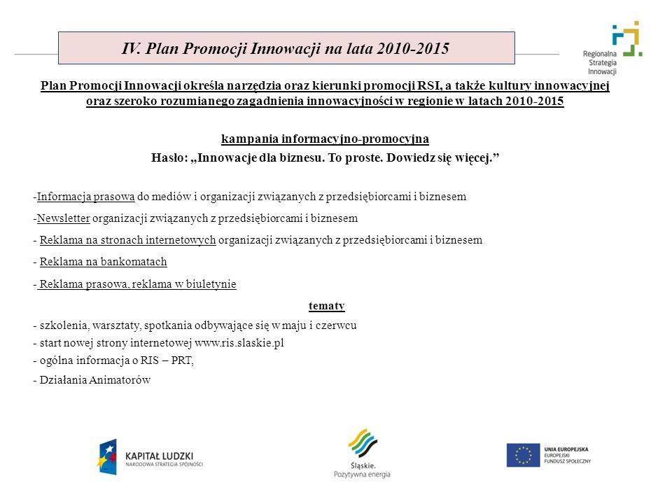 IV. Plan Promocji Innowacji na lata 2010-2015 Plan Promocji Innowacji określa narzędzia oraz kierunki promocji RSI, a także kultury innowacyjnej oraz