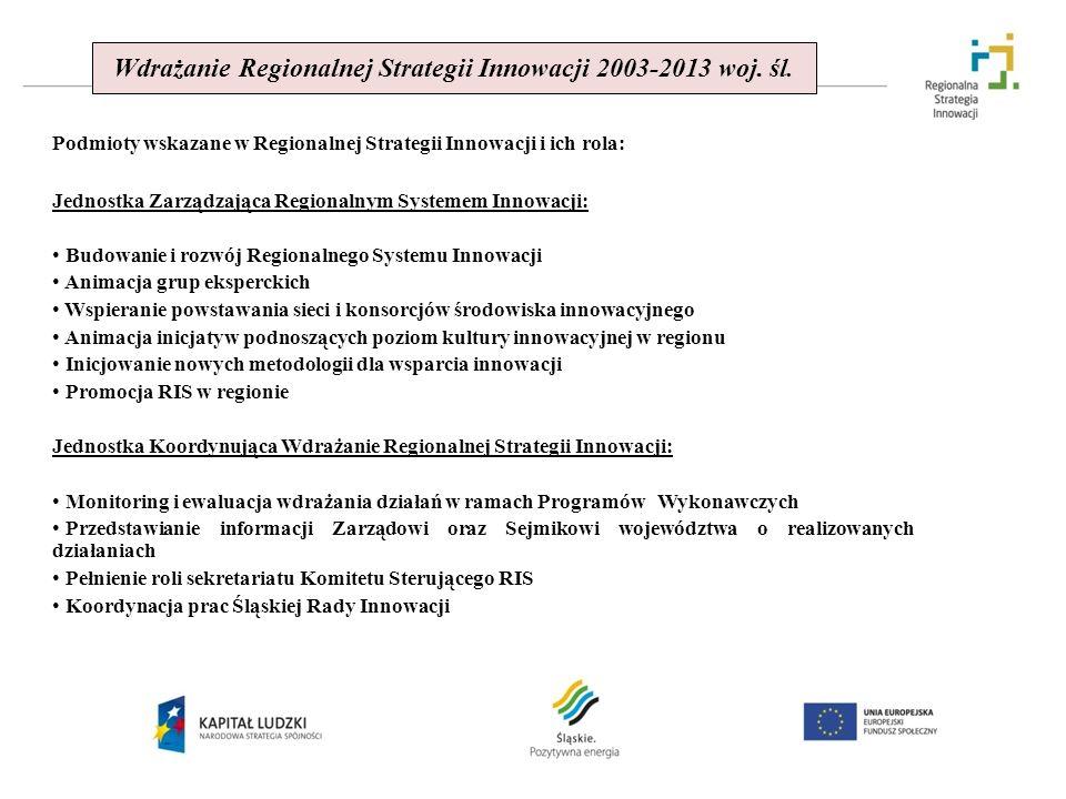 Podmioty wskazane w Regionalnej Strategii Innowacji i ich rola: Jednostka Zarządzająca Regionalnym Systemem Innowacji: Budowanie i rozwój Regionalnego