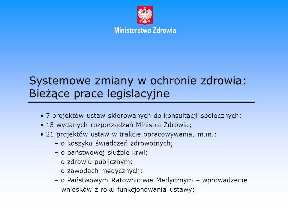 Systemowe zmiany w ochronie zdrowia: Bieżące prace legislacyjne 7 projektów ustaw skierowanych do konsultacji społecznych; 15 wydanych rozporządzeń Mi