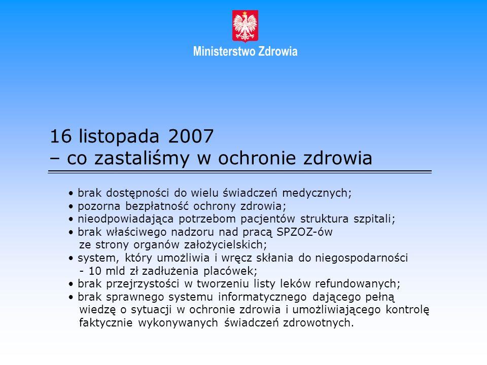 16 listopada 2007 – co zastaliśmy w ochronie zdrowia brak dostępności do wielu świadczeń medycznych; pozorna bezpłatność ochrony zdrowia; nieodpowiadająca potrzebom pacjentów struktura szpitali; brak właściwego nadzoru nad pracą SPZOZ-ów ze strony organów założycielskich; system, który umożliwia i wręcz skłania do niegospodarności - 10 mld zł zadłużenia placówek; brak przejrzystości w tworzeniu listy leków refundowanych; brak sprawnego systemu informatycznego dającego pełną wiedzę o sytuacji w ochronie zdrowia i umożliwiającego kontrolę faktycznie wykonywanych świadczeń zdrowotnych.