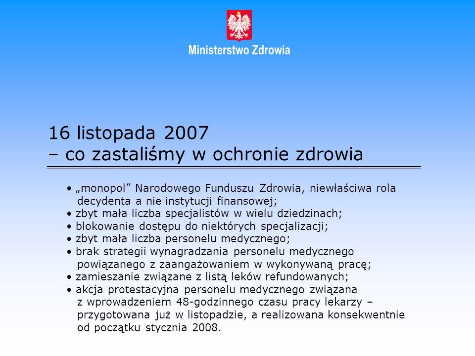 16 listopada 2007 – co zastaliśmy w ochronie zdrowia palące problemy – niedoszacowanie kosztów wejścia w życie dyrektywy unijnej o czasie pracy lekarzy – 750 mln – 2,4 mld – 14 mld; – niedobór środków finansowych na frakcjonowanie osocza; – niedobór środków finansowych na szczepionki; – utrata ważności wzorów recept z końcem 2007 roku; – zaległości w wydawaniu aktów wykonawczych (32 rozporządzenia); – niedostosowanie prawa polskiego do prawa europejskiego.
