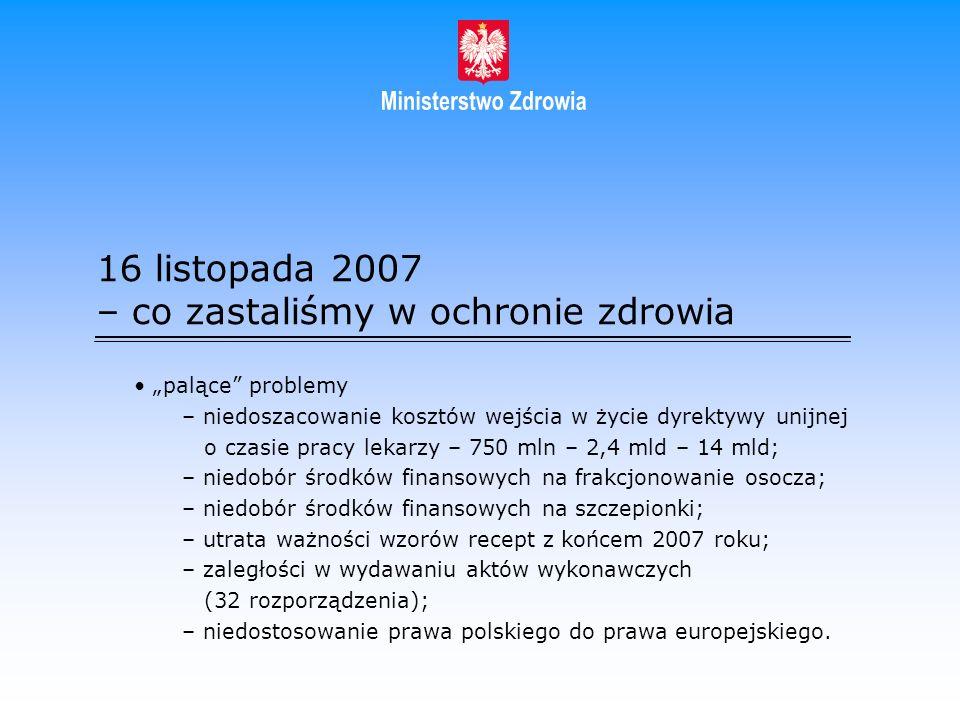 16 listopada 2007 – co zastaliśmy w ochronie zdrowia palące problemy – niedoszacowanie kosztów wejścia w życie dyrektywy unijnej o czasie pracy lekarz