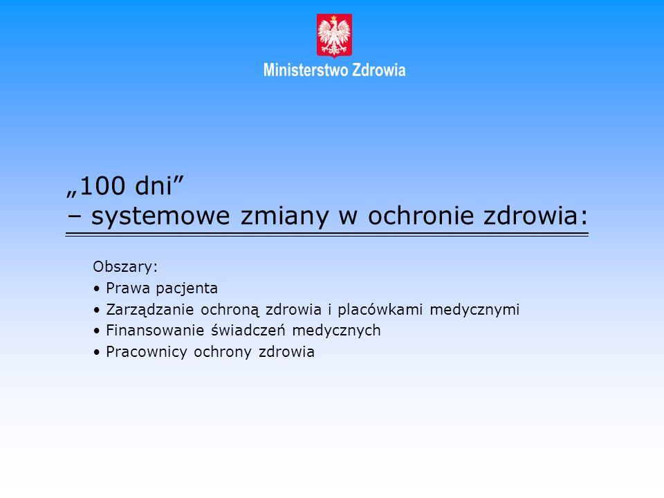 100 dni – systemowe zmiany w ochronie zdrowia: Obszary: Prawa pacjenta Zarządzanie ochroną zdrowia i placówkami medycznymi Finansowanie świadczeń medycznych Pracownicy ochrony zdrowia