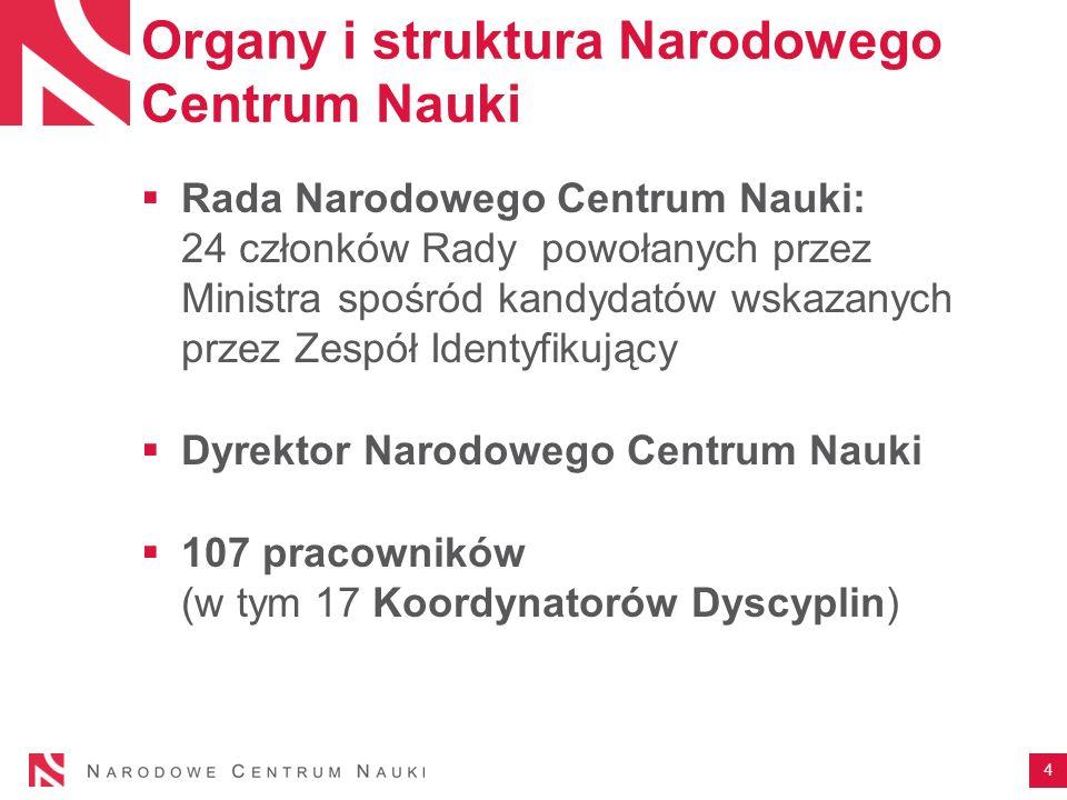Liderzy w obszarze nauk medycznych w rozstrzygniętych konkursach NCN 15 LP.GRANTOBIORCAKWOTALICZBA GRANTÓ W 6 Uniwersytet Medyczny im.
