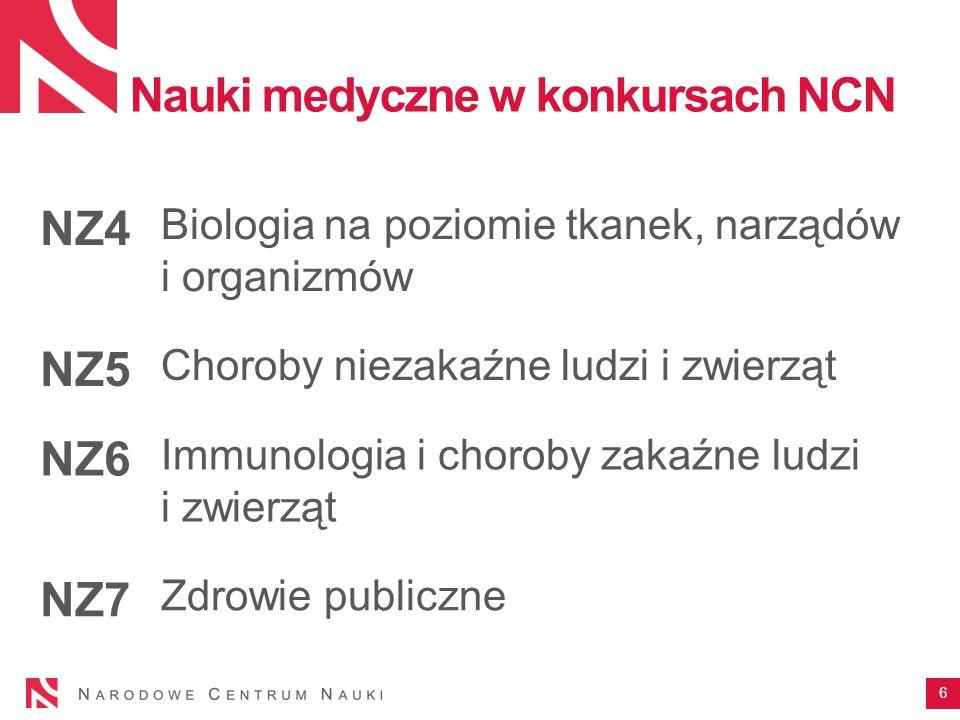Nauki medyczne w konkursach NCN 6 NZ4 Biologia na poziomie tkanek, narządów i organizmów NZ5 Choroby niezakaźne ludzi i zwierząt NZ6 Immunologia i choroby zakaźne ludzi i zwierząt NZ7 Zdrowie publiczne