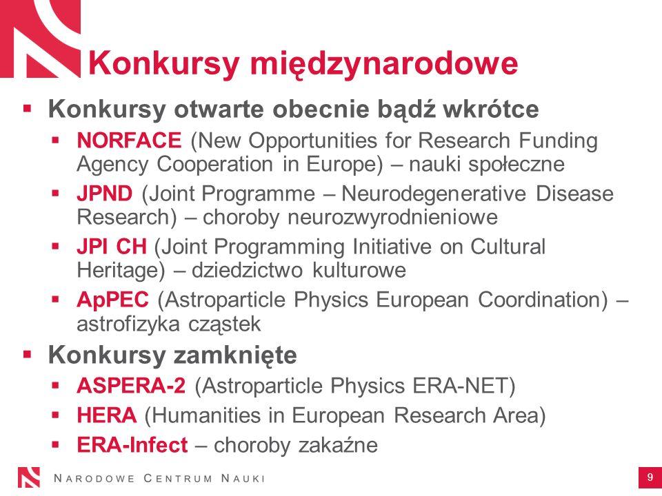Konkursy międzynarodowe Konkursy otwarte obecnie bądź wkrótce NORFACE (New Opportunities for Research Funding Agency Cooperation in Europe) – nauki sp