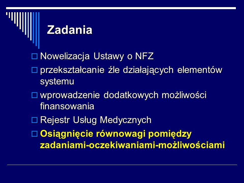 Zadania Nowelizacja Ustawy o NFZ Nowelizacja Ustawy o NFZ przekształcanie źle działających elementów systemu przekształcanie źle działających elementó