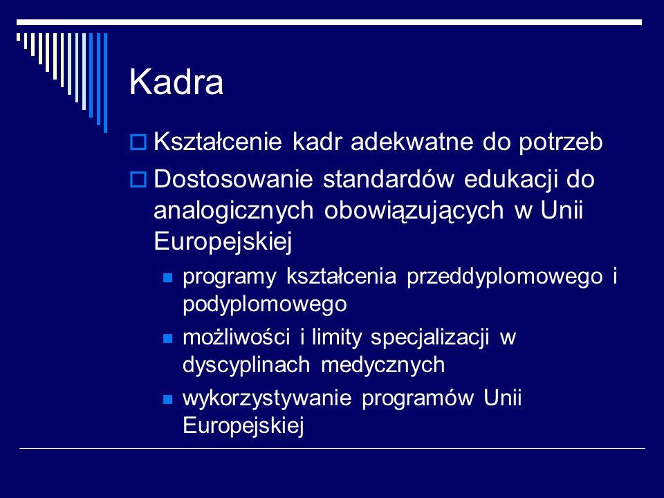 Kadra Kształcenie kadr adekwatne do potrzeb Dostosowanie standardów edukacji do analogicznych obowiązujących w Unii Europejskiej programy kształcenia