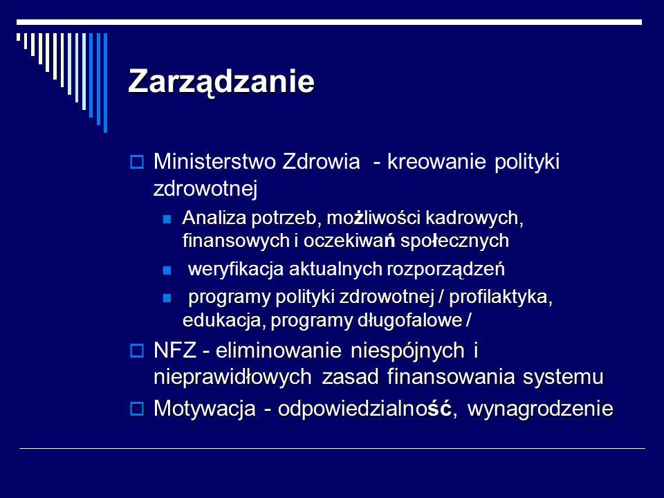 Zarządzanie Ministerstwo Zdrowia - kreowanie polityki zdrowotnej Analiza potrzeb, możliwości kadrowych, finansowych i oczekiwań społecznych Analiza po