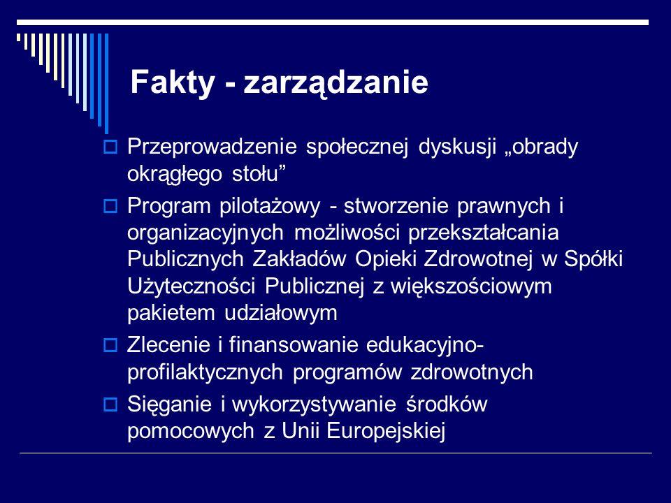 Fakty - zarządzanie Przeprowadzenie społecznej dyskusji obrady okrągłego stołu Program pilotażowy - stworzenie prawnych i organizacyjnych możliwości p