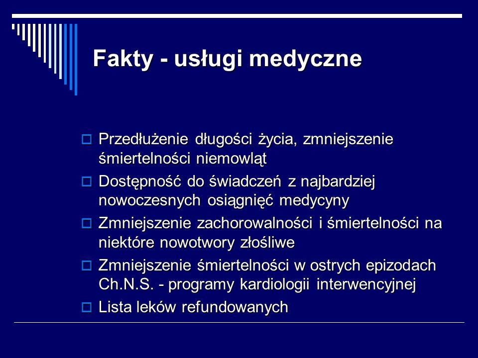 Fakty - usługi medyczne Przedłużenie długości życia, zmniejszenie śmiertelności niemowląt Przedłużenie długości życia, zmniejszenie śmiertelności niem