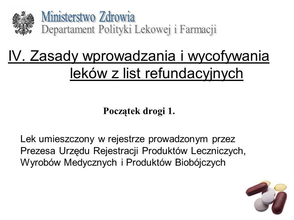 IV. Zasady wprowadzania i wycofywania leków z list refundacyjnych Początek drogi 1. Lek umieszczony w rejestrze prowadzonym przez Prezesa Urzędu Rejes