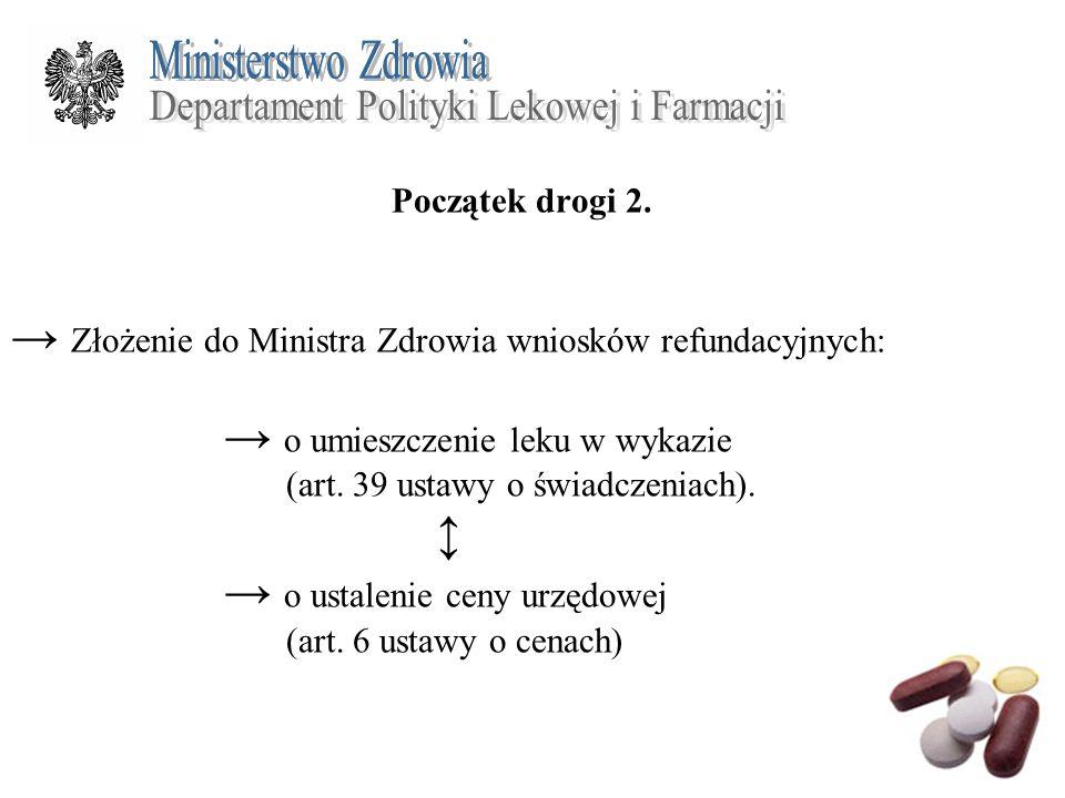 Początek drogi 2. Złożenie do Ministra Zdrowia wniosków refundacyjnych: o umieszczenie leku w wykazie (art. 39 ustawy o świadczeniach). o ustalenie ce