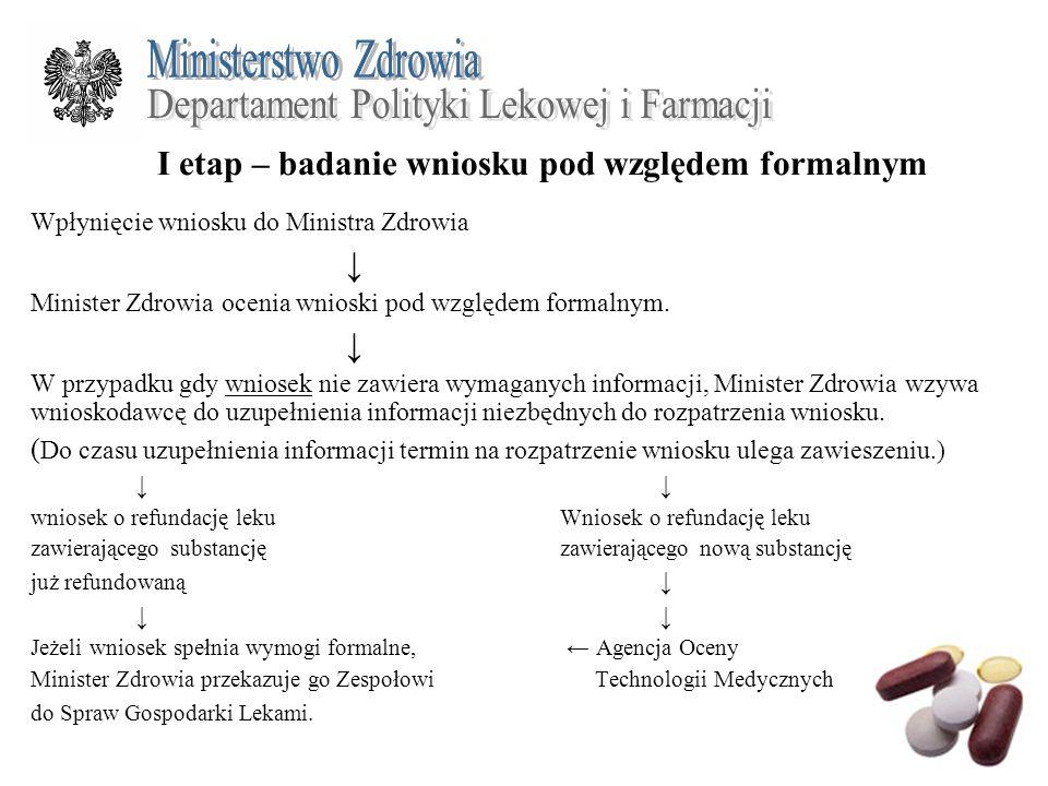 I etap – badanie wniosku pod względem formalnym Wpłynięcie wniosku do Ministra Zdrowia Minister Zdrowia ocenia wnioski pod względem formalnym. W przyp