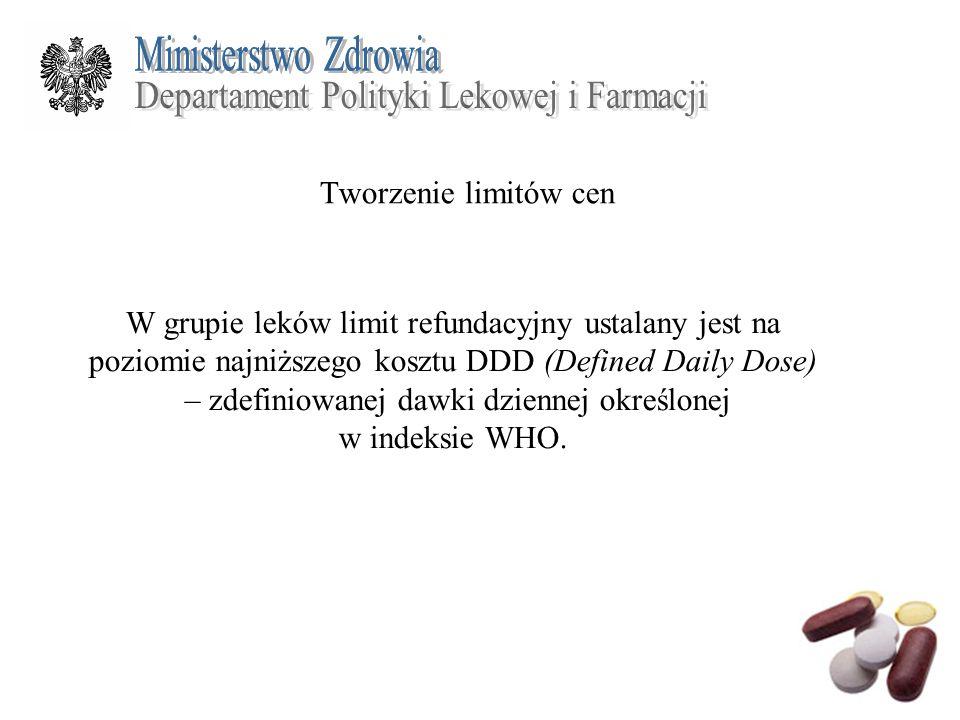 Tworzenie limitów cen W grupie leków limit refundacyjny ustalany jest na poziomie najniższego kosztu DDD (Defined Daily Dose) – zdefiniowanej dawki dz