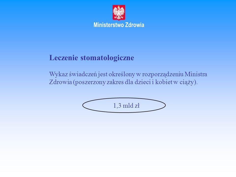 Leczenie stomatologiczne Wykaz świadczeń jest określony w rozporządzeniu Ministra Zdrowia (poszerzony zakres dla dzieci i kobiet w ciąży). 1,3 mld zł
