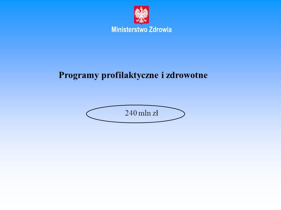 Programy profilaktyczne i zdrowotne 240 mln zł