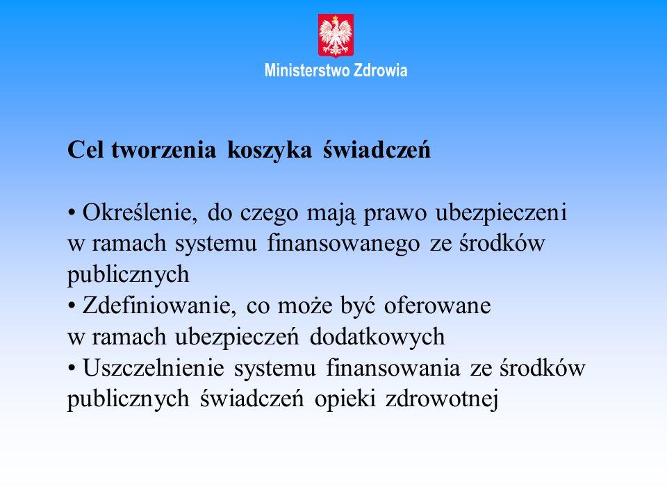 Cel tworzenia koszyka świadczeń Określenie, do czego mają prawo ubezpieczeni w ramach systemu finansowanego ze środków publicznych Zdefiniowanie, co m