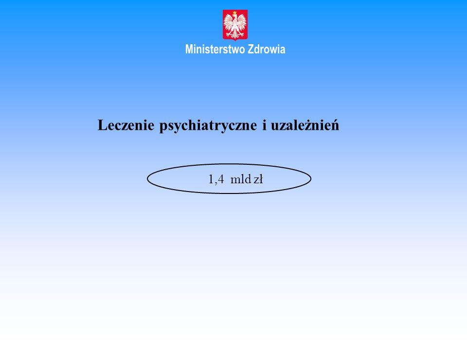 Leczenie psychiatryczne i uzależnień 1,4 mld zł