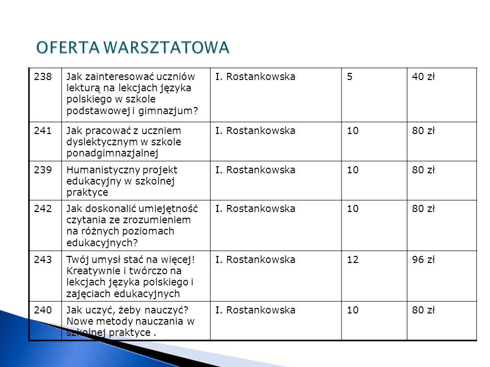 238Jak zainteresować uczniów lekturą na lekcjach języka polskiego w szkole podstawowej i gimnazjum.