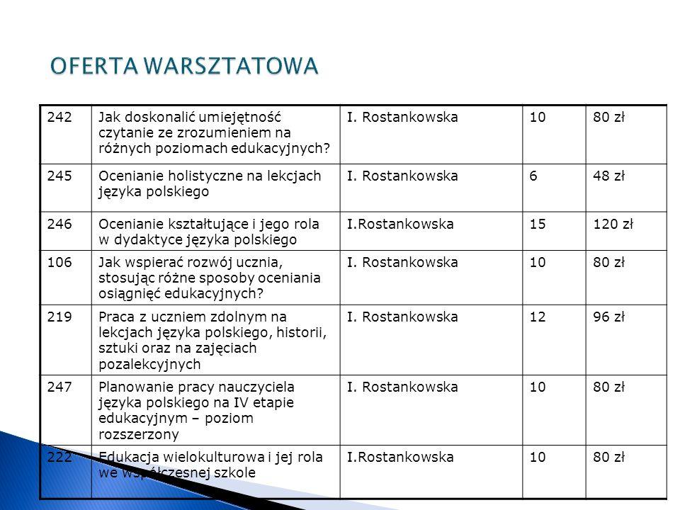 142Warsztaty teatralneI.Rostankowska1080 zł 49Opiekun stażuI.