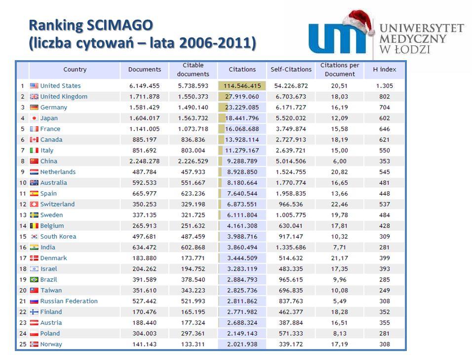 Ranking SCIMAGO (liczba cytowań – lata 2006-2011)