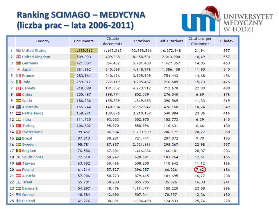Ranking SCIMAGO – MEDYCYNA (liczba prac – lata 2006-2011)