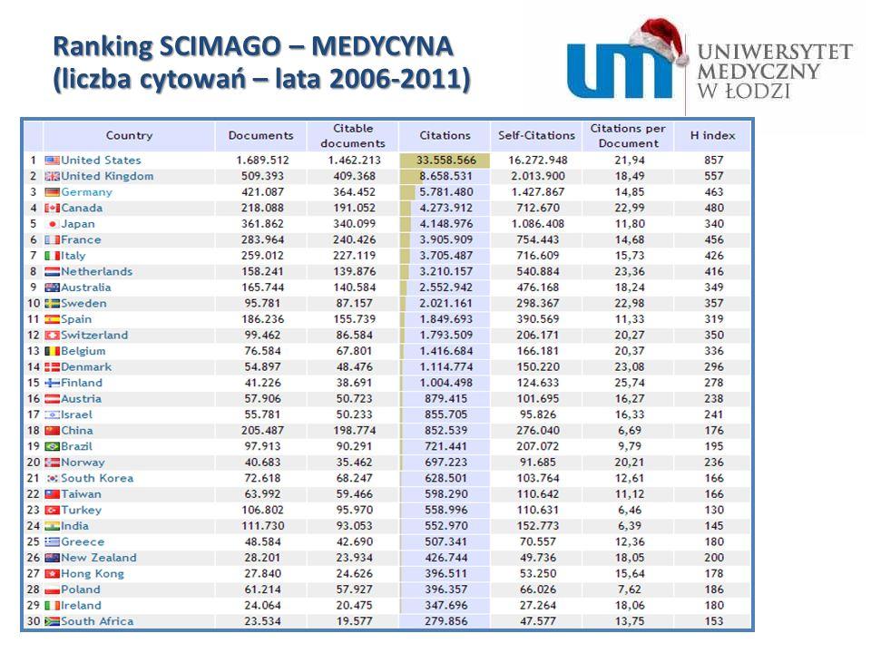 Ranking SCIMAGO – MEDYCYNA (liczba cytowań – lata 2006-2011)