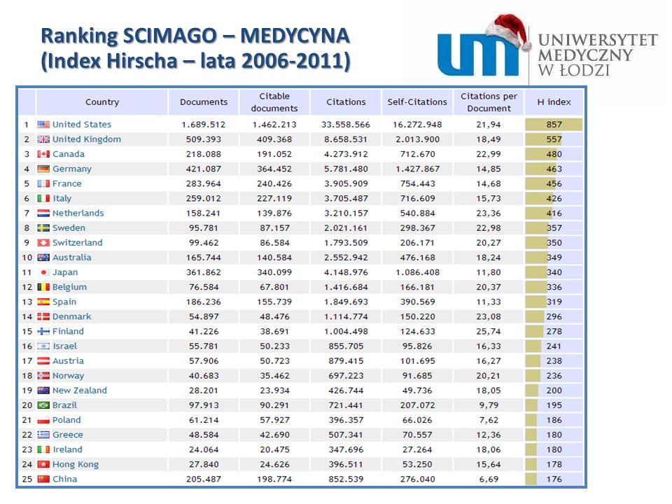 Ranking SCIMAGO – MEDYCYNA (Index Hirscha – lata 2006-2011)